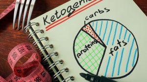 Opzoek naar Keto Dieet recepten in PDF Formaat? Ik heb ze gevonden!